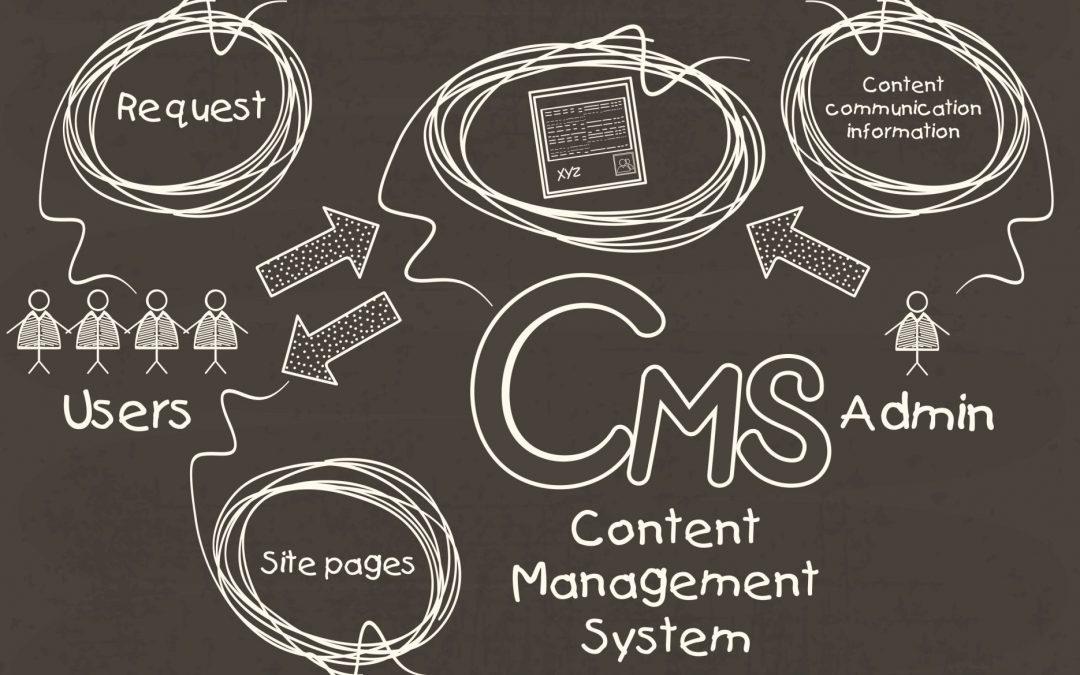 Qué es un CMS?